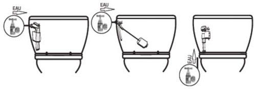 Mecanisme chasse d eau cool mecanisme chasse d eau leroy - Fonctionnement chasse d eau double commande ...